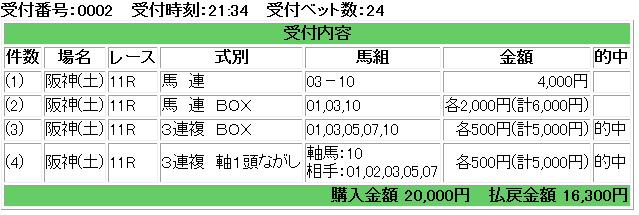 f:id:onix-oniku:20170307195148p:plain