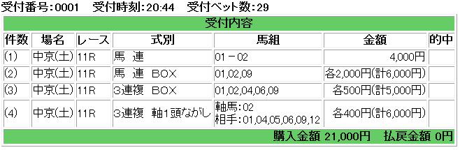 f:id:onix-oniku:20170310204712p:plain