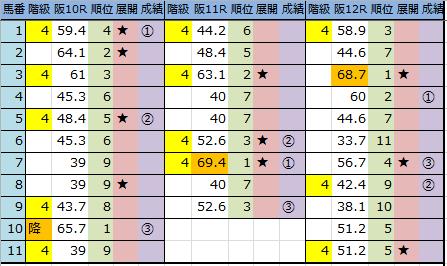 f:id:onix-oniku:20170311163943p:plain