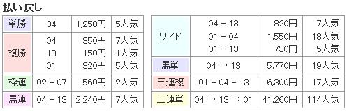 f:id:onix-oniku:20170314164227p:plain