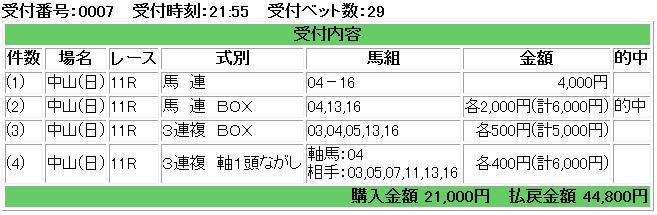 f:id:onix-oniku:20170314164933p:plain