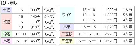 f:id:onix-oniku:20170314165531p:plain