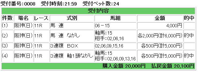 f:id:onix-oniku:20170314170540p:plain