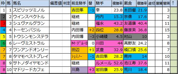 f:id:onix-oniku:20170317111827p:plain