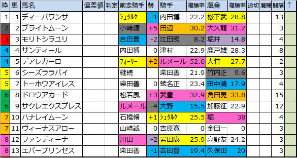 f:id:onix-oniku:20170318105237p:plain
