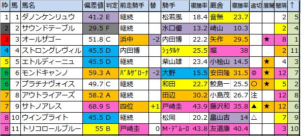 f:id:onix-oniku:20170318181144p:plain