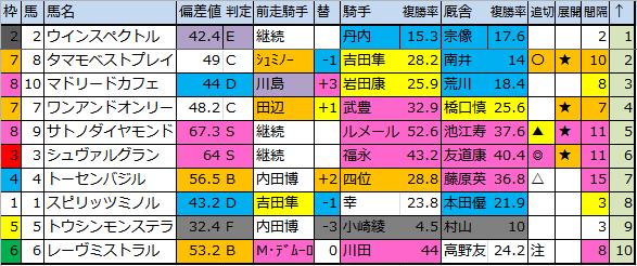 f:id:onix-oniku:20170318184818p:plain