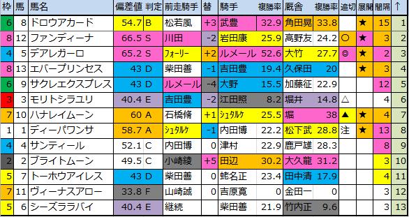 f:id:onix-oniku:20170319181821p:plain