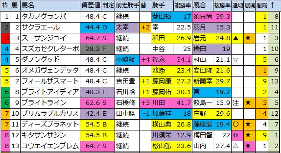 f:id:onix-oniku:20170319183236p:plain
