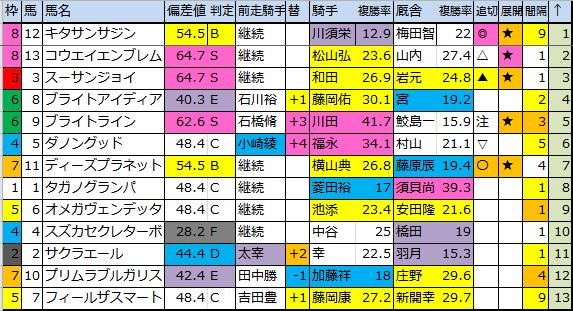 f:id:onix-oniku:20170319183416p:plain