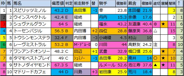 f:id:onix-oniku:20170321164446p:plain