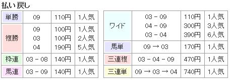 f:id:onix-oniku:20170321164611p:plain