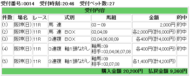 f:id:onix-oniku:20170321165542p:plain