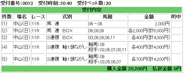 f:id:onix-oniku:20170321170819p:plain