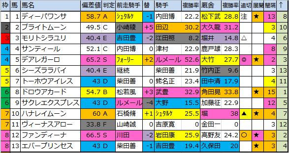 f:id:onix-oniku:20170321171004p:plain