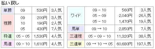 f:id:onix-oniku:20170321172112p:plain