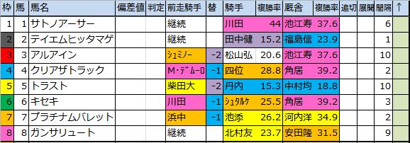 f:id:onix-oniku:20170324110123p:plain