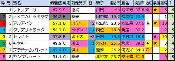 f:id:onix-oniku:20170324190456p:plain