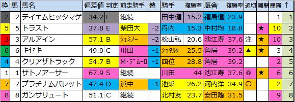 f:id:onix-oniku:20170324191240p:plain