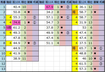 f:id:onix-oniku:20170325163725p:plain