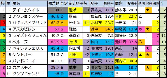 f:id:onix-oniku:20170325195237p:plain