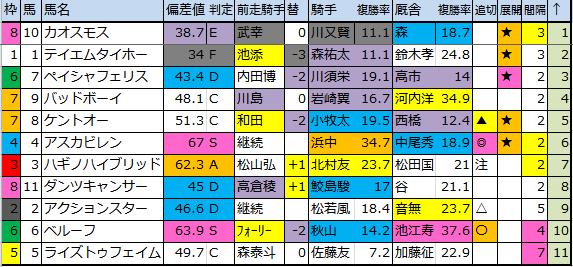 f:id:onix-oniku:20170325195359p:plain