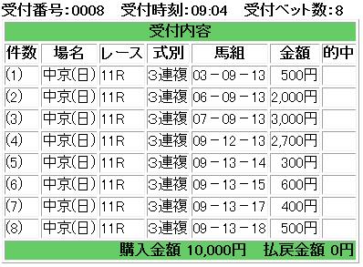 f:id:onix-oniku:20170326090541p:plain