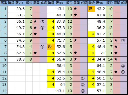 f:id:onix-oniku:20170326145400p:plain