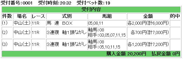 f:id:onix-oniku:20170331203508p:plain