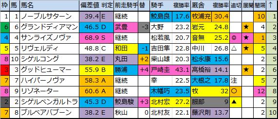 f:id:onix-oniku:20170401192752p:plain