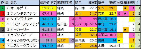 f:id:onix-oniku:20170401193333p:plain