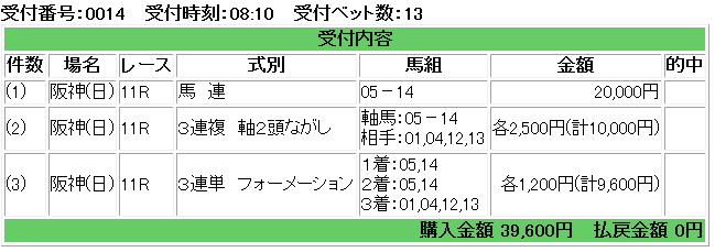 f:id:onix-oniku:20170402081110p:plain
