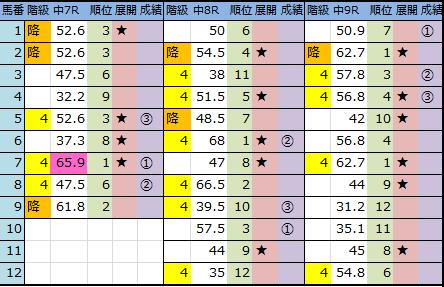 f:id:onix-oniku:20170402150223p:plain