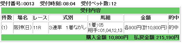 f:id:onix-oniku:20170404164402p:plain