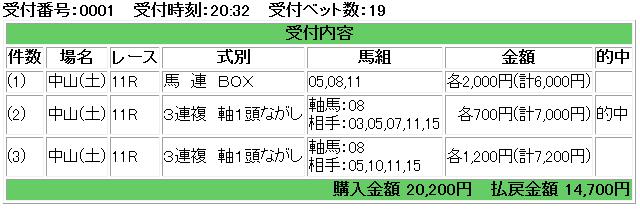 f:id:onix-oniku:20170404171715p:plain