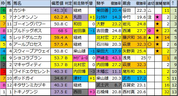 f:id:onix-oniku:20170408190958p:plain