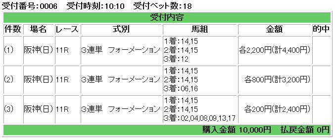 f:id:onix-oniku:20170409101115p:plain