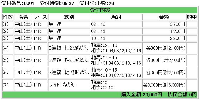 f:id:onix-oniku:20170411172629p:plain