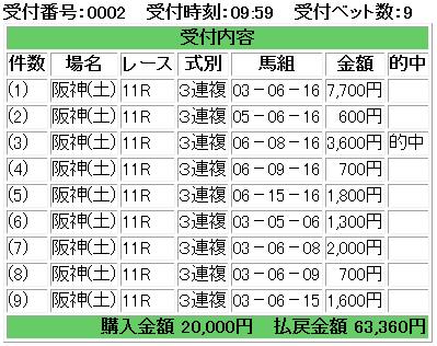 f:id:onix-oniku:20170411173740p:plain