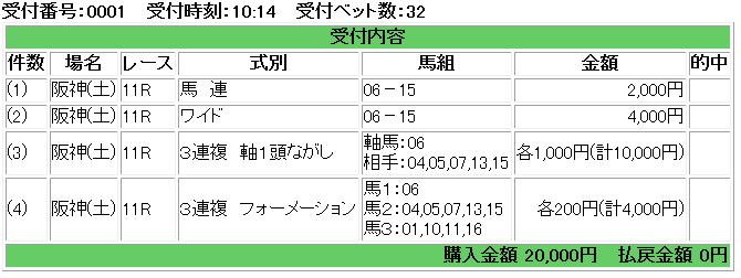 f:id:onix-oniku:20170415101604p:plain