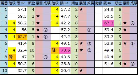 f:id:onix-oniku:20170415144546p:plain