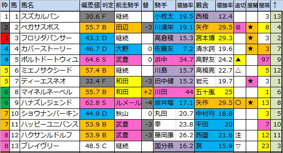 f:id:onix-oniku:20170415190117p:plain