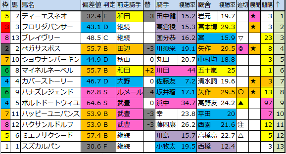 f:id:onix-oniku:20170415190226p:plain