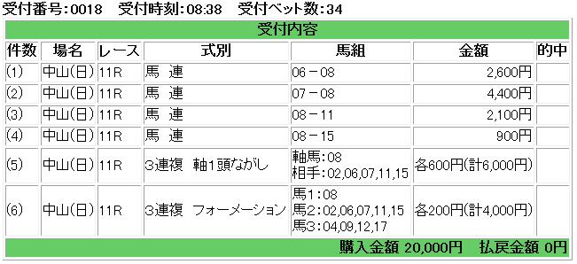 f:id:onix-oniku:20170416083902p:plain
