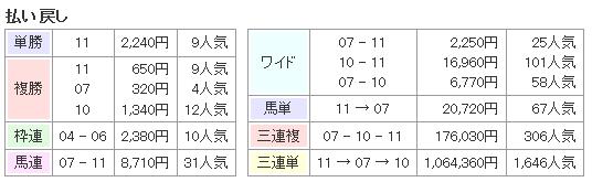 f:id:onix-oniku:20170419155537p:plain