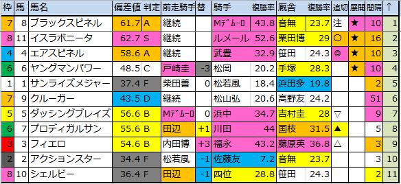 f:id:onix-oniku:20170422183341p:plain