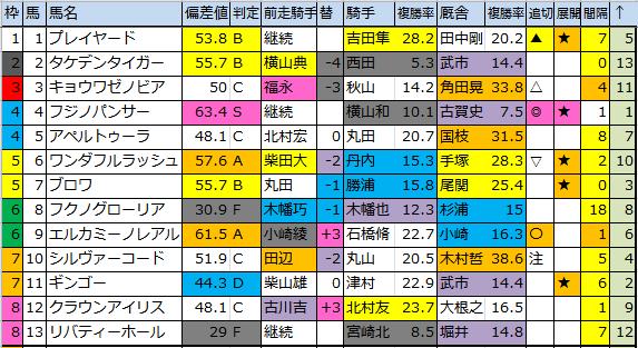 f:id:onix-oniku:20170422184939p:plain