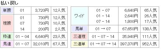 f:id:onix-oniku:20170426145904p:plain