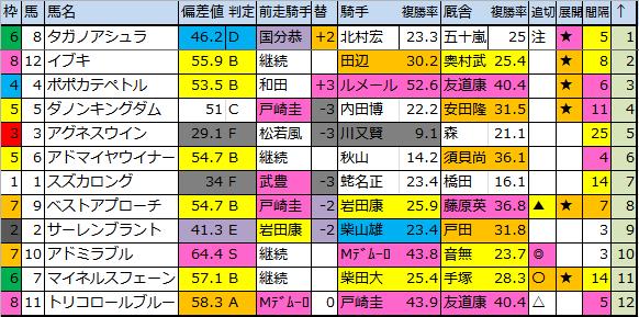 f:id:onix-oniku:20170428174545p:plain