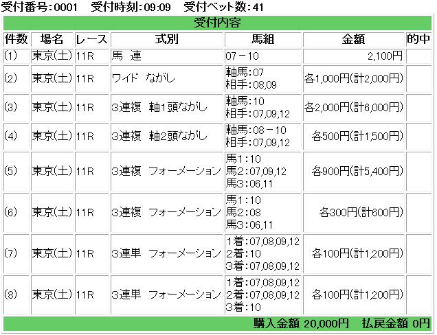 f:id:onix-oniku:20170429091013p:plain